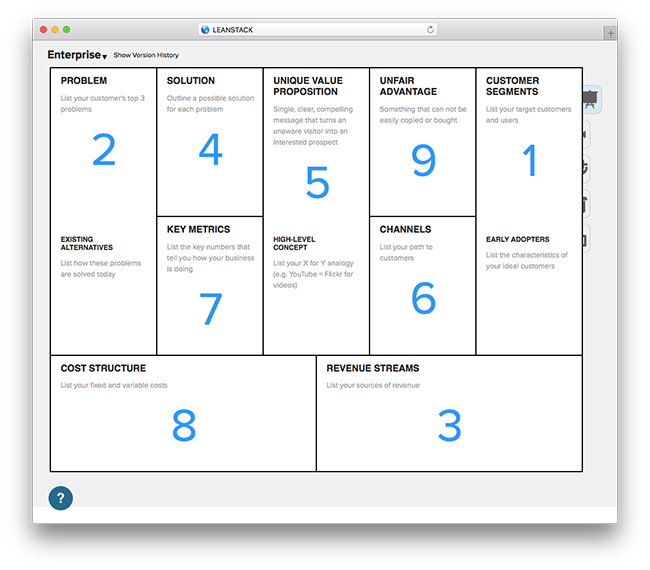 Create A 1 Page Business Plan Using A Lean Canvas Leanstack